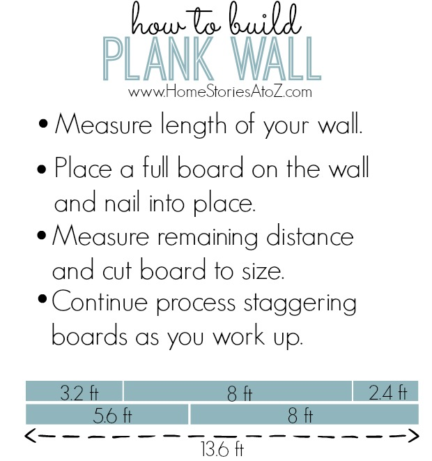 plank wall tutorial