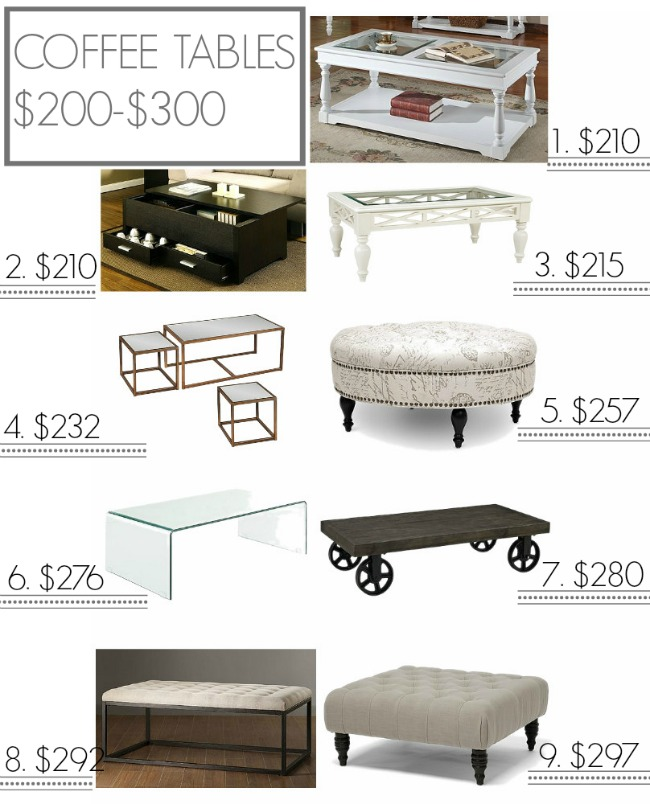 Affordable coffee tables