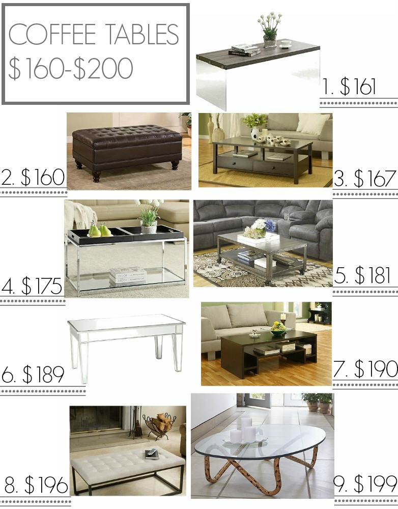 Coffee tables inexpensive